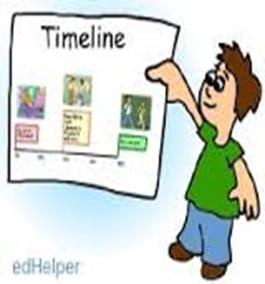 Online dating timeline